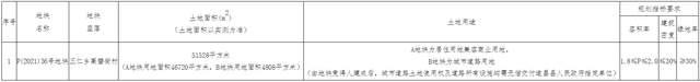 丽水遂昌县挂牌一宗商住地,预计11月15日拍卖
